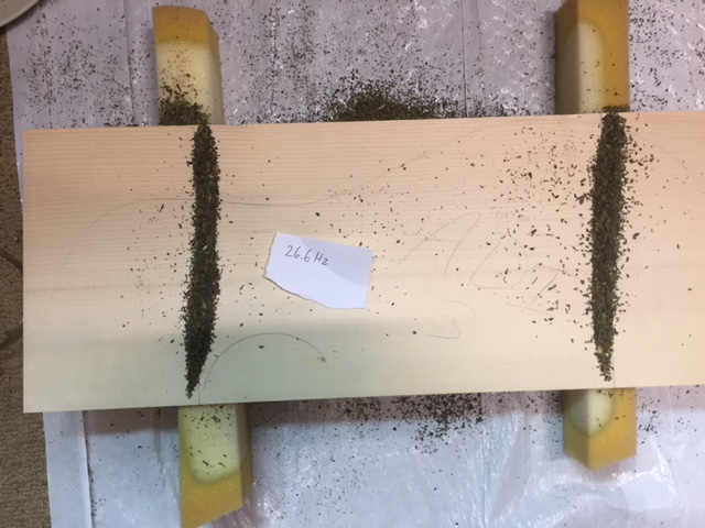 Measuring Plate Frequencies - Australian/New Zealand Luthiers Forum